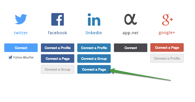 Buffer Connectable Social Networks